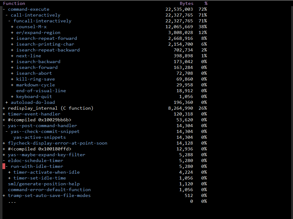 Emacs profiler
